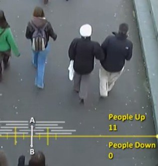 People Counting Technology