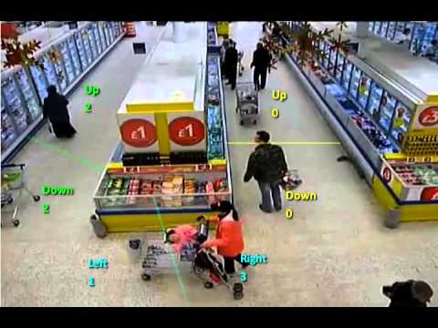 Counting People In Supermarket Aisles